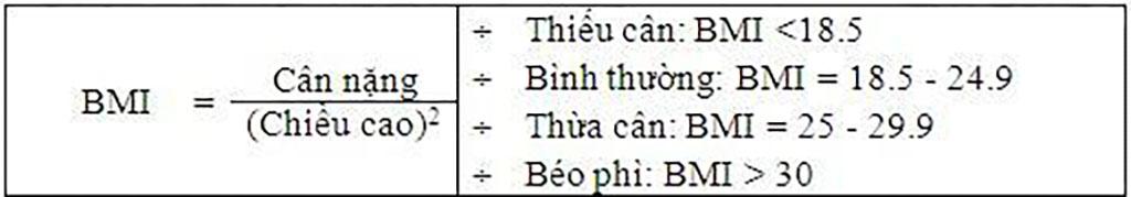 BỆNH LÝ Ở PHỤ NỮ   Phòng Khám Đa Khoa Quốc Tế Sài Gòn
