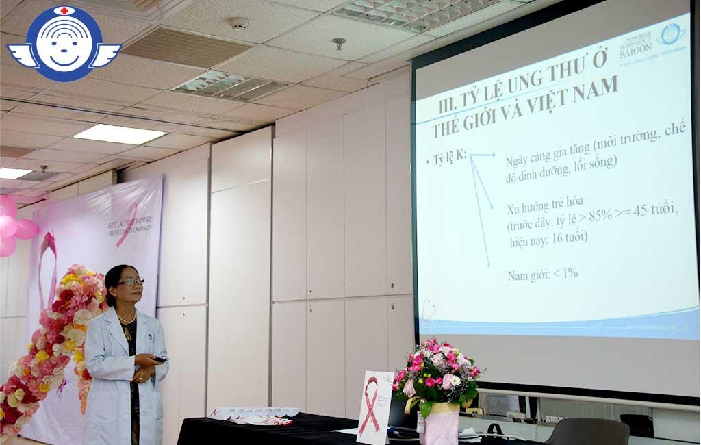 Chiến dịch phòng chống Ung Thư Vú - Phòng Khám Đa Khoa Quốc tế Sài Gòn
