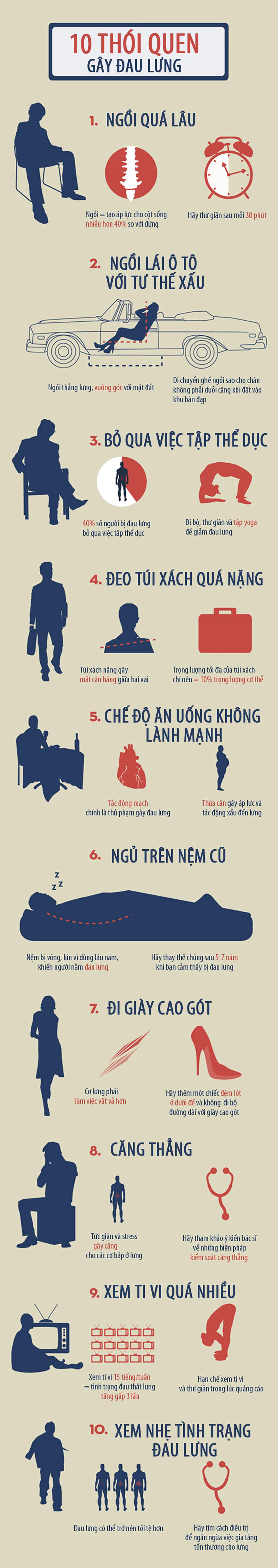 10 thói quen xấu gây đau lưng, bạn cần lưu ý - Phòng Khám Đa Khoa Quốc Tế Sài Gòn