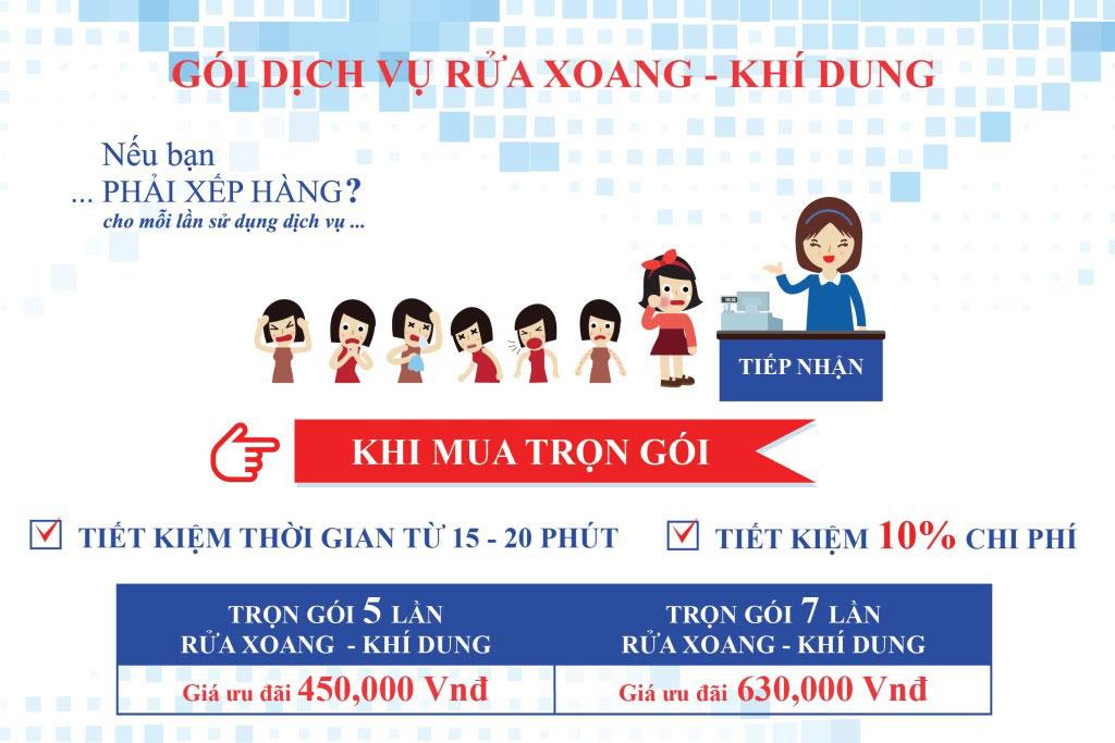 VIÊM HỌNG MÃN TÍNH DO VIÊM XOANG - Bệnh viện Tai Mũi Họng Sài Gòn