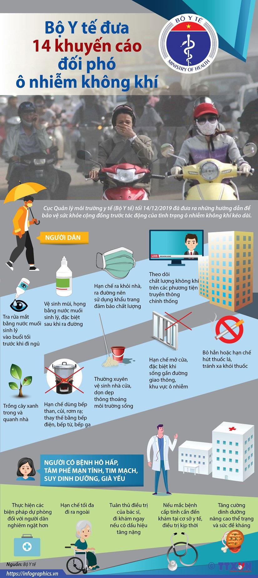 Bộ Y tế hướng dẫn bảo vệ sức khỏe trước tác động của ô nhiễm không khí - Bệnh viện Tai Mũi Họng Sài Gòn