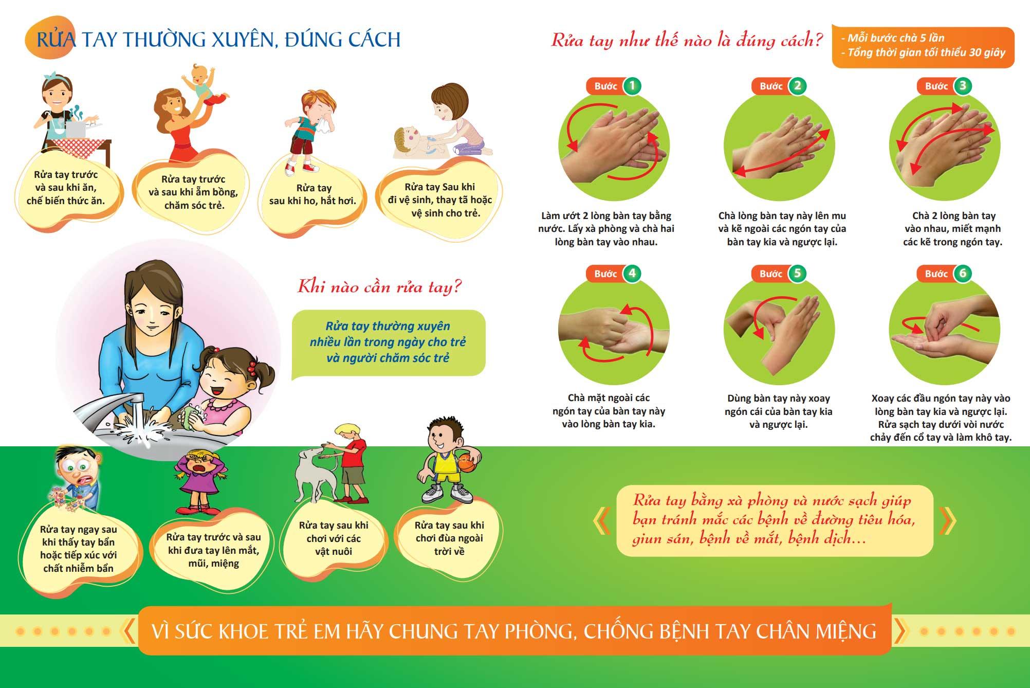 Chủ động phòng bệnh tay chân miệng - Taimuihongsg.com
