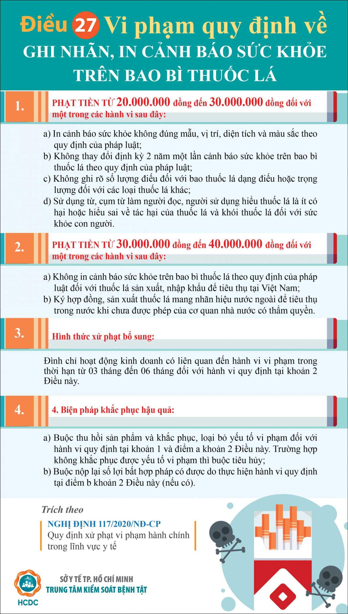 GHI NHÃN, IN CẢNH BÁO SỨC KHỎE TRÊN BAO BÌ THUỐC LÁ - taimuihongsg.com