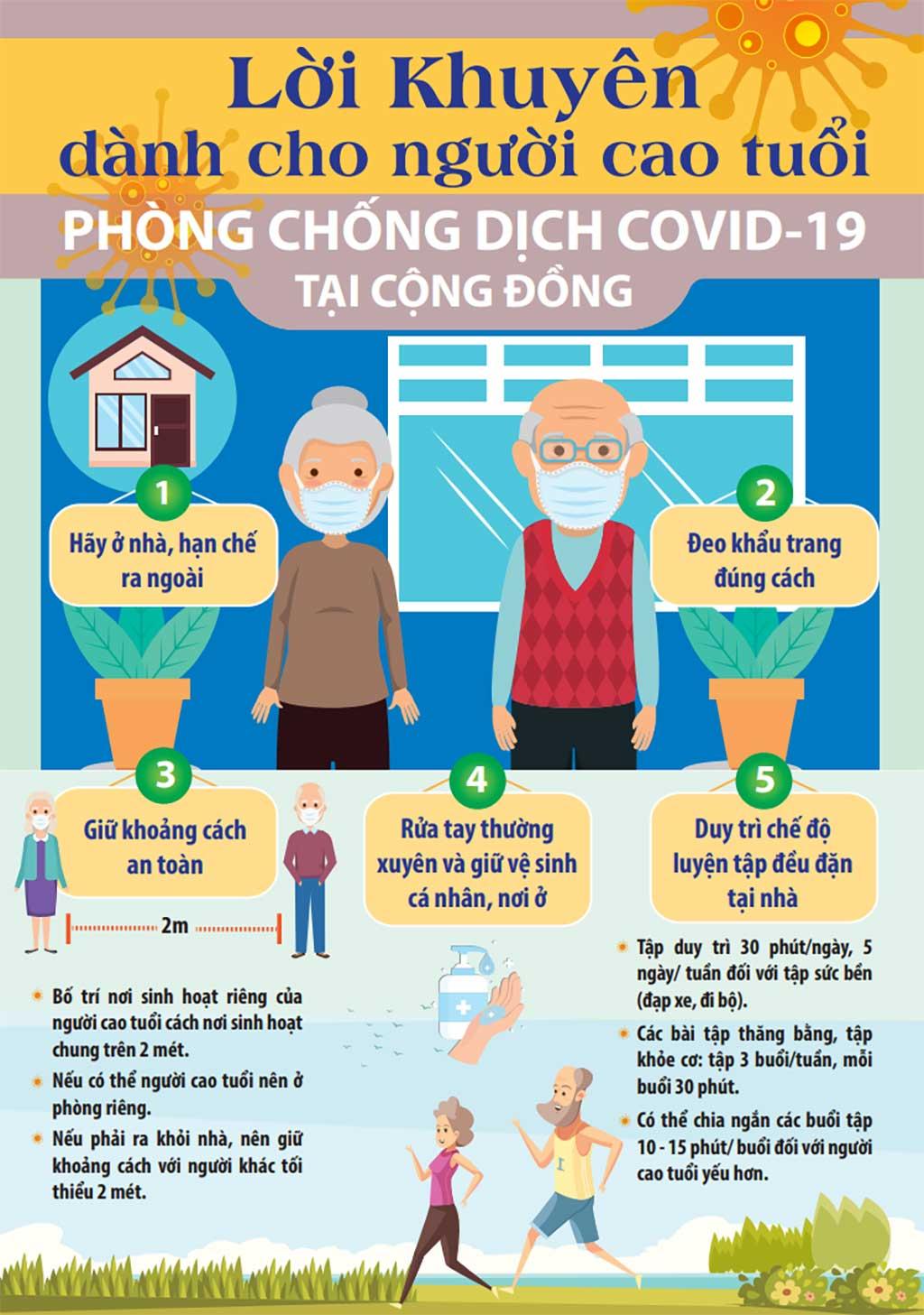 Lời khuyên dành cho người cao tuổi phòng chống dịch Covid-19 tại cộng đồng