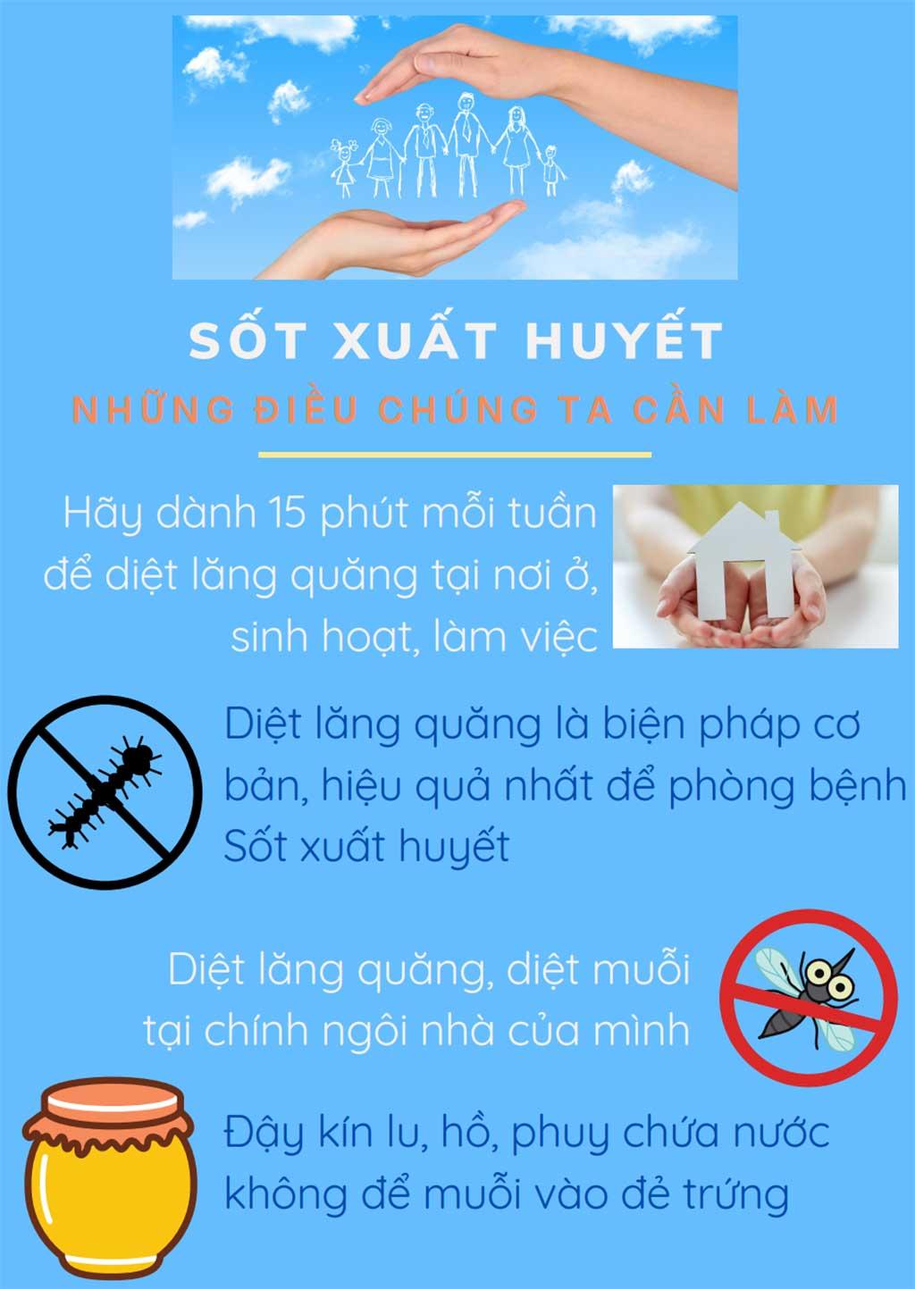 Sốt xuất huyết - Những điều chúng ta cần làm - Taimuihongsg.com