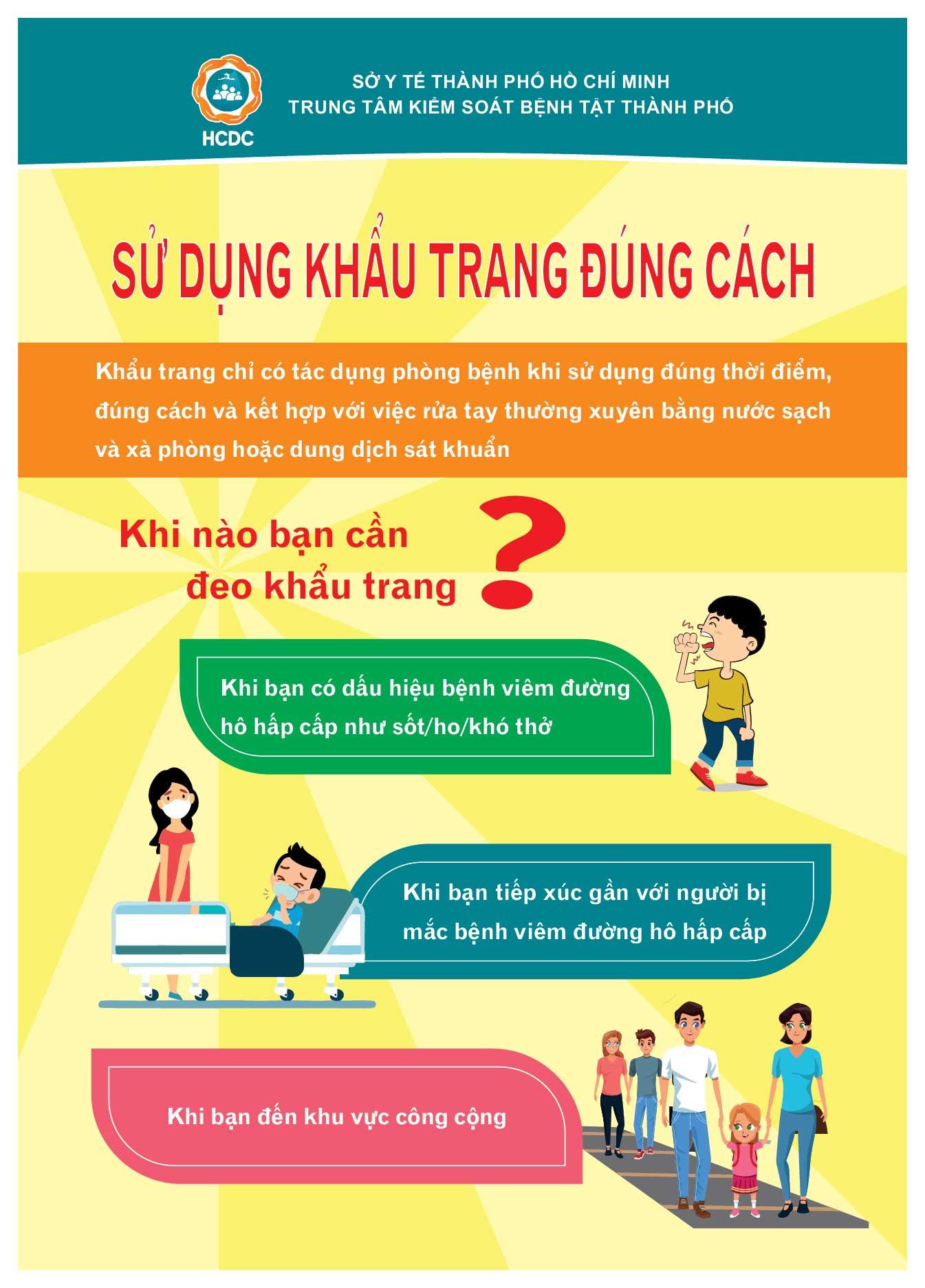 Sử dụng khẩu trang đúng cách - Taimuihongsg.com