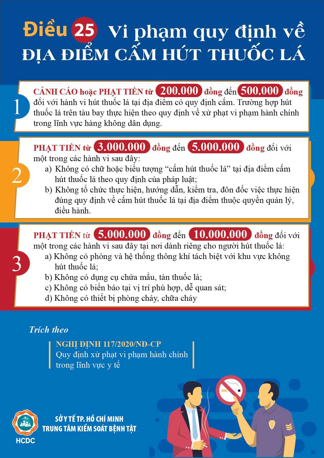 Một số điều luật của Nghị định này về phòng, chống tác hại của thuốc lá - Taimuihongsg.com