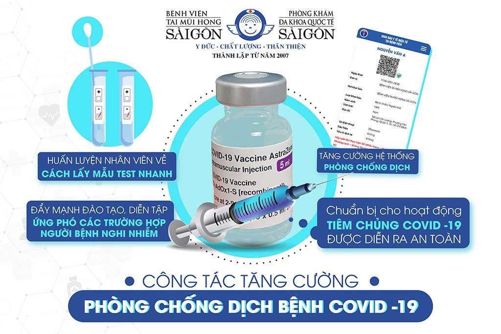 CÔNG TÁC ỨNG PHÓ - Bệnh viện Tai Mũi Họng Sài Gòn